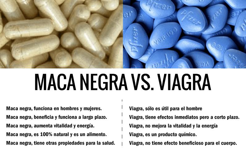 maca vs viagra alimentos andinos orgánicos